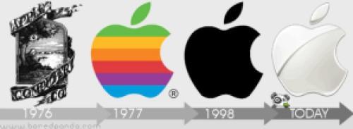 10logo-evolution-brand-companies