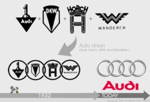 11logo-evolution-brand-companies