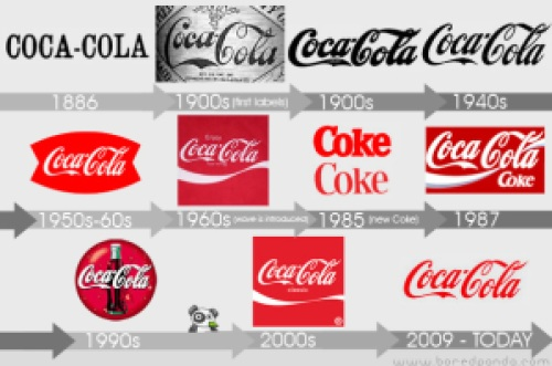14logo-evolution-brand-companies