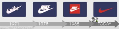 2logo-evolution-brand-companies