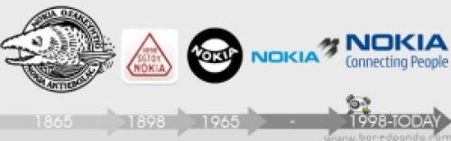3logo-evolution-brand-companies