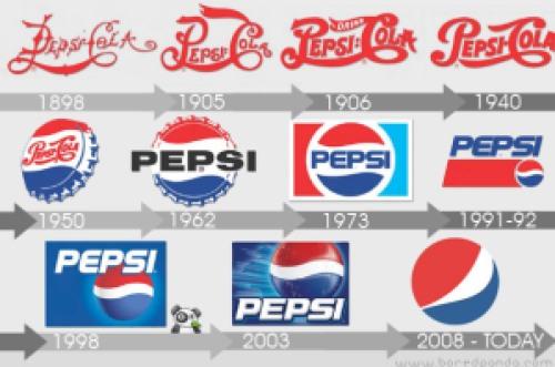 4logo-evolution-brand-companies