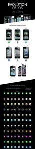 iOS history