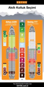 Akilli+Koltuk+Secimi+Infografik