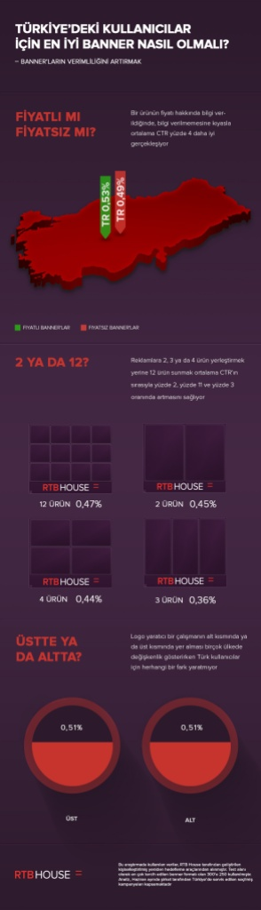 1444303804_TR_infografik