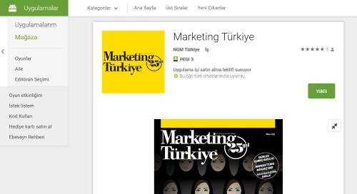 marketingturkiye